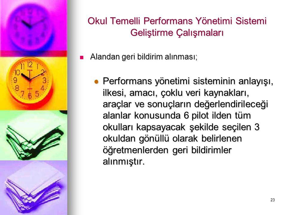 23 Okul Temelli Performans Yönetimi Sistemi Geliştirme Çalışmaları Alandan geri bildirim alınması; Alandan geri bildirim alınması; Performans yönetimi