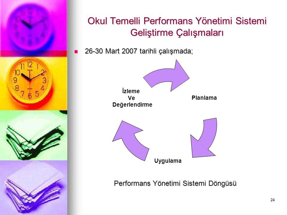 24 Okul Temelli Performans Yönetimi Sistemi Geliştirme Çalışmaları 26-30 Mart 2007 tarihli çalışmada; 26-30 Mart 2007 tarihli çalışmada; Planlama Uygu