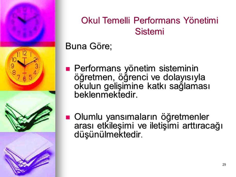29 Buna Göre; Performans yönetim sisteminin öğretmen, öğrenci ve dolayısıyla okulun gelişimine katkı sağlaması beklenmektedir. Performans yönetim sist