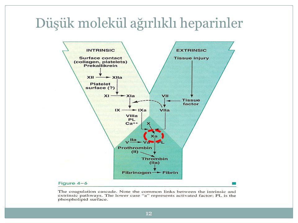 Düşük molekül ağırlıklı heparinler 12