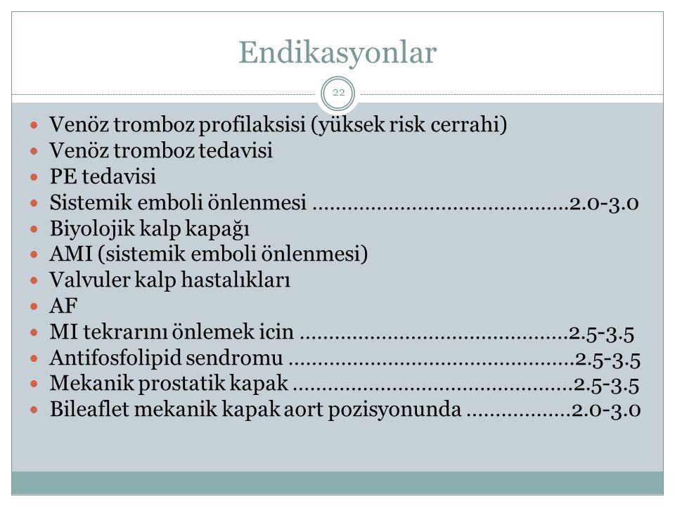 Endikasyonlar Venöz tromboz profilaksisi (yüksek risk cerrahi) Venöz tromboz tedavisi PE tedavisi Sistemik emboli önlenmesi ……………………………………..2.0-3.0 Bi
