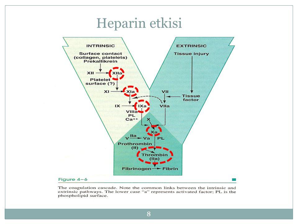 Heparin kullanımı IV bolus, sürekli infüzyon, subkutan.