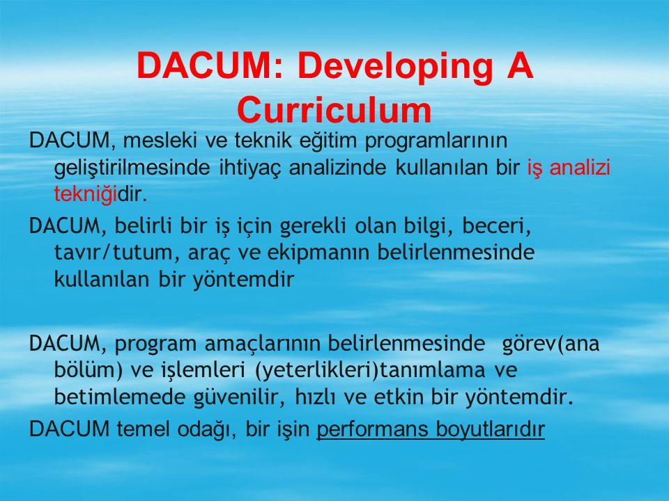 DACUM: Developing A Curriculum DACUM, mesleki ve teknik eğitim programlarının geliştirilmesinde ihtiyaç analizinde kullanılan bir iş analizi tekniğidir.