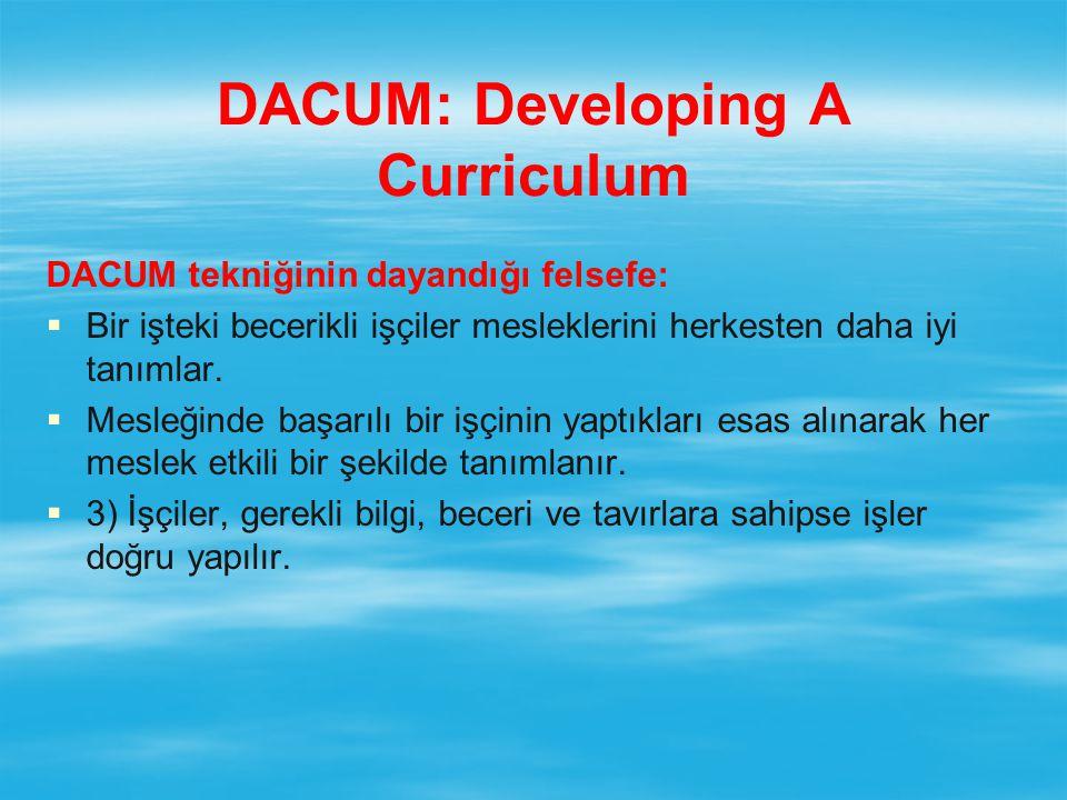 DACUM: Developing A Curriculum DACUM tekniğinin dayandığı felsefe:   Bir işteki becerikli işçiler mesleklerini herkesten daha iyi tanımlar.