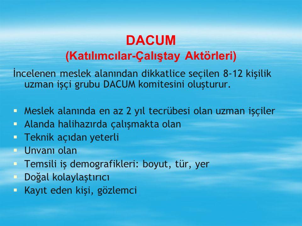 DACUM (Katılımcılar-Çalıştay Aktörleri) İncelenen meslek alanından dikkatlice seçilen 8-12 kişilik uzman işçi grubu DACUM komitesini oluşturur.