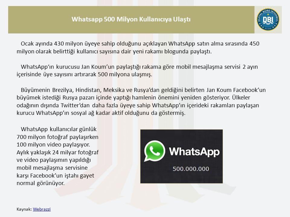 Kaynak: WebrazziWebrazzi Whatsapp 500 Milyon Kullanıcıya Ulaştı Ocak ayında 430 milyon üyeye sahip olduğunu açıklayan WhatsApp satın alma sırasında 450 milyon olarak belirttiği kullanıcı sayısına dair yeni rakamı blogunda paylaştı.