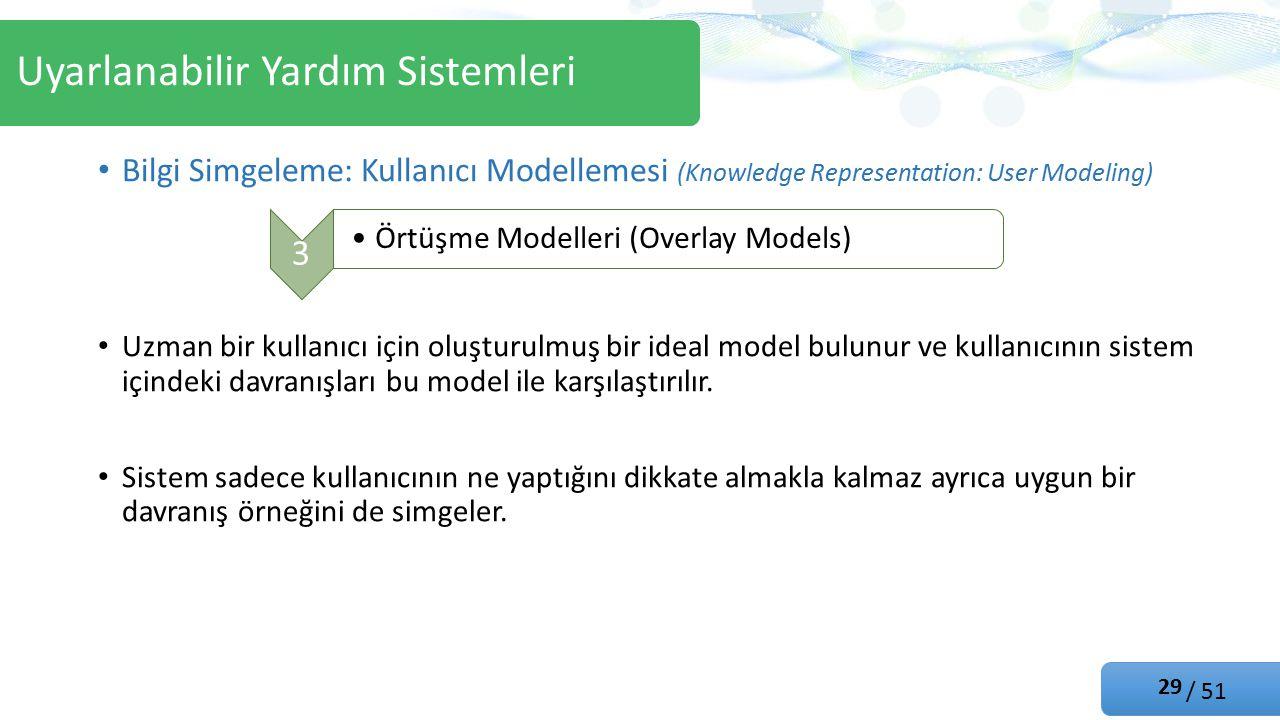 / 51 Bilgi Simgeleme: Kullanıcı Modellemesi (Knowledge Representation: User Modeling) Uzman bir kullanıcı için oluşturulmuş bir ideal model bulunur ve kullanıcının sistem içindeki davranışları bu model ile karşılaştırılır.
