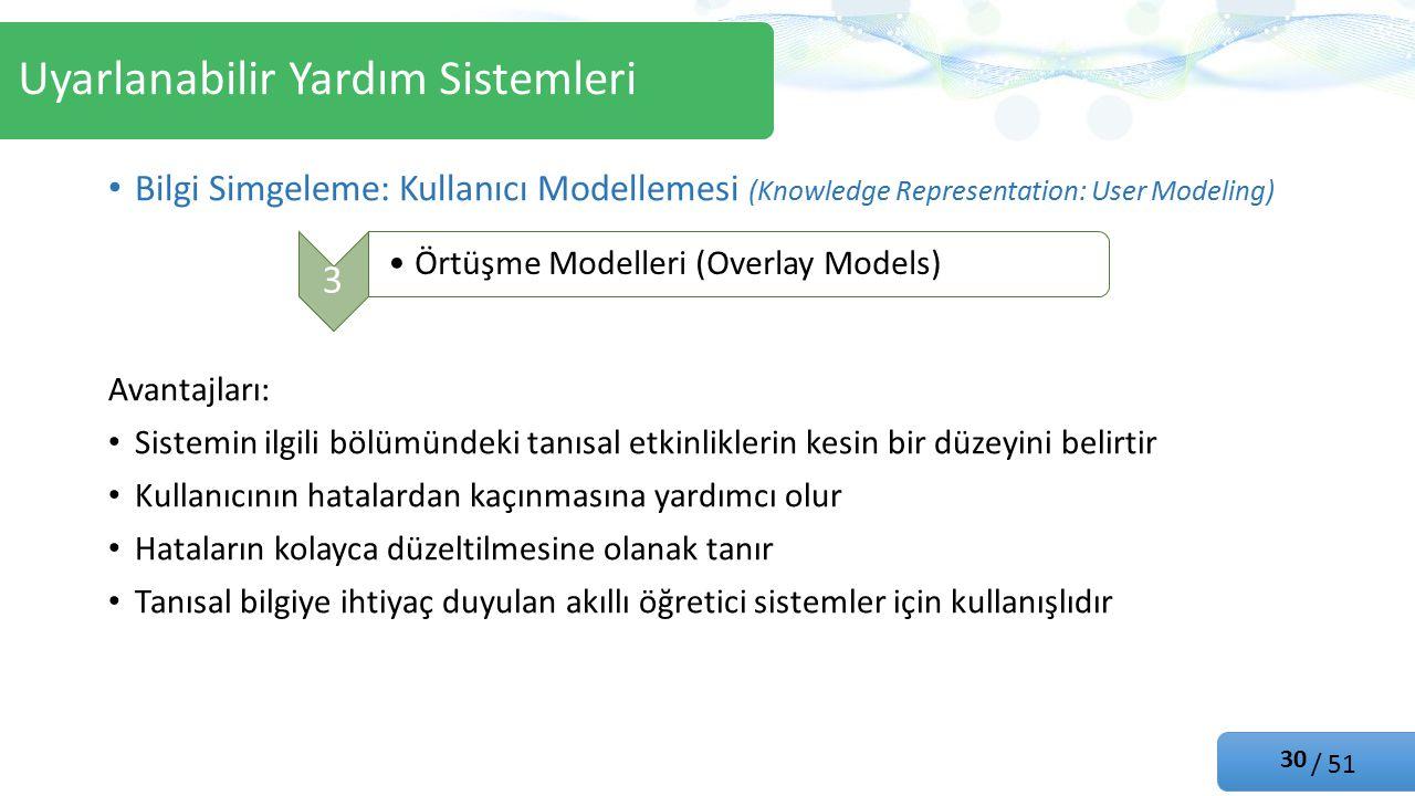 / 51 Bilgi Simgeleme: Kullanıcı Modellemesi (Knowledge Representation: User Modeling) Avantajları: Sistemin ilgili bölümündeki tanısal etkinliklerin kesin bir düzeyini belirtir Kullanıcının hatalardan kaçınmasına yardımcı olur Hataların kolayca düzeltilmesine olanak tanır Tanısal bilgiye ihtiyaç duyulan akıllı öğretici sistemler için kullanışlıdır Uyarlanabilir Yardım Sistemleri 3 Örtüşme Modelleri (Overlay Models) 30