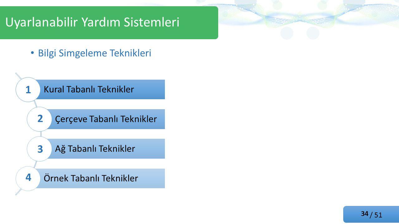 / 51 Bilgi Simgeleme Teknikleri Uyarlanabilir Yardım Sistemleri Kural Tabanlı Teknikler Çerçeve Tabanlı Teknikler Ağ Tabanlı Teknikler Örnek Tabanlı Teknikler 1 2 3 4 34