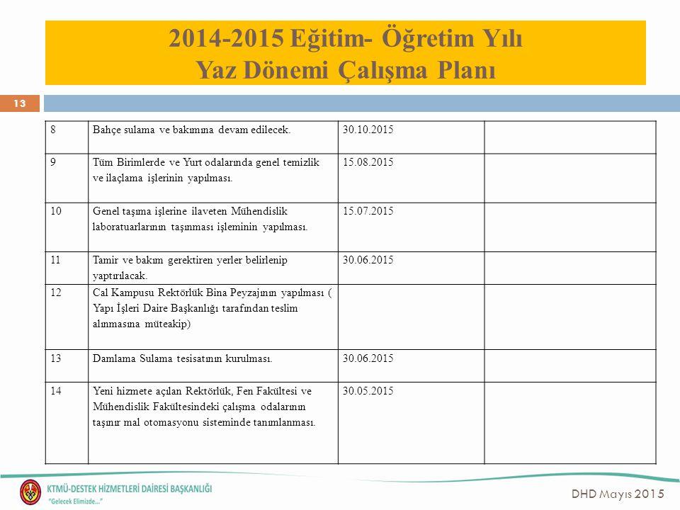 13 DHD Mayıs 2015 2014-2015 Eğitim- Öğretim Yılı Yaz Dönemi Çalışma Planı 8Bahçe sulama ve bakımına devam edilecek.30.10.2015 9 Tüm Birimlerde ve Yurt