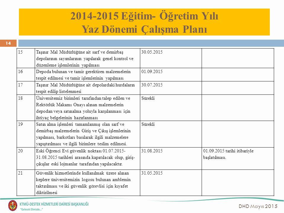 14 DHD Mayıs 2015 2014-2015 Eğitim- Öğretim Yılı Yaz Dönemi Çalışma Planı 15 Taşınır Mal Müdürlüğüne ait sarf ve demirbaş depolarının sayımlarının yap