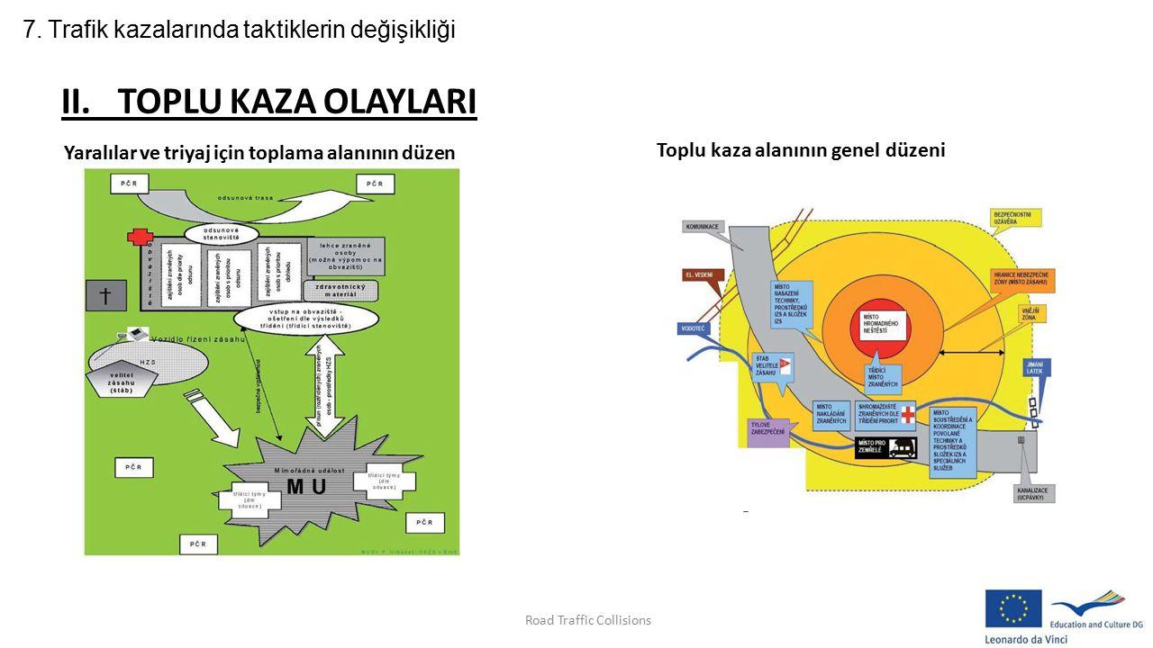 7. Trafik kazalarında taktiklerin değişikliği II. TOPLU KAZA OLAYLARI Yaralılar ve triyaj için toplama alanının düzen Toplu kaza alanının genel düzeni