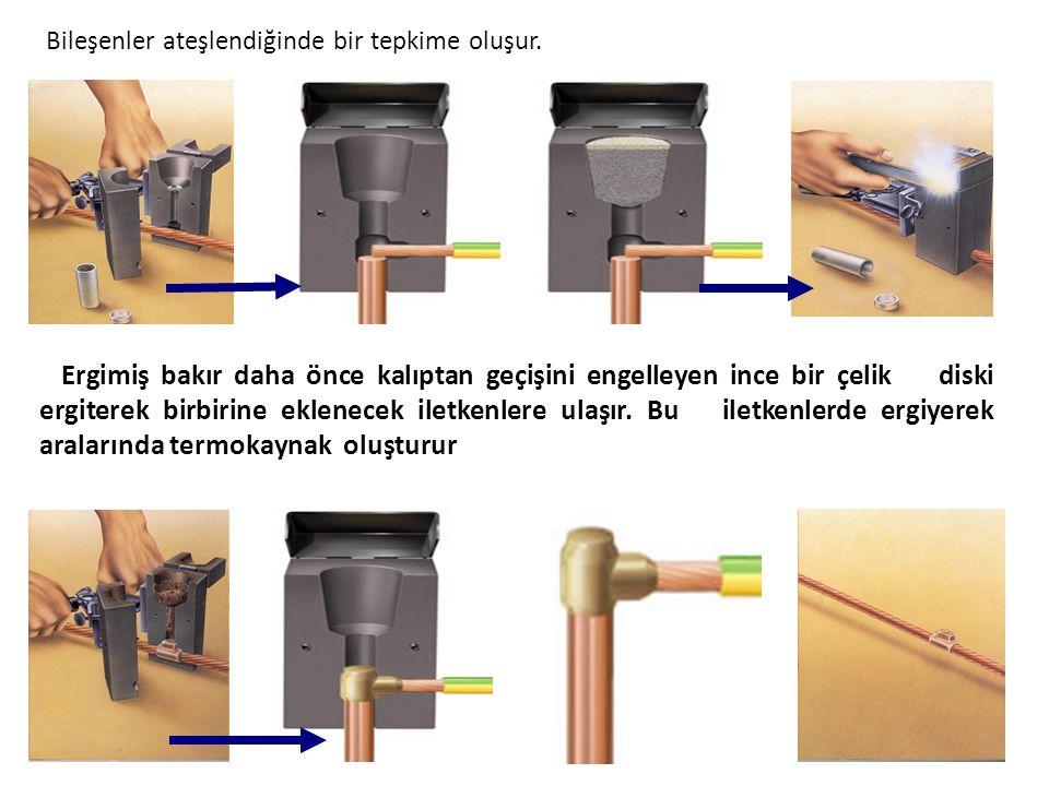 A tipi Kablo Kabloya E tipi Lama Lamaya C tipi Kablo Çubuğa