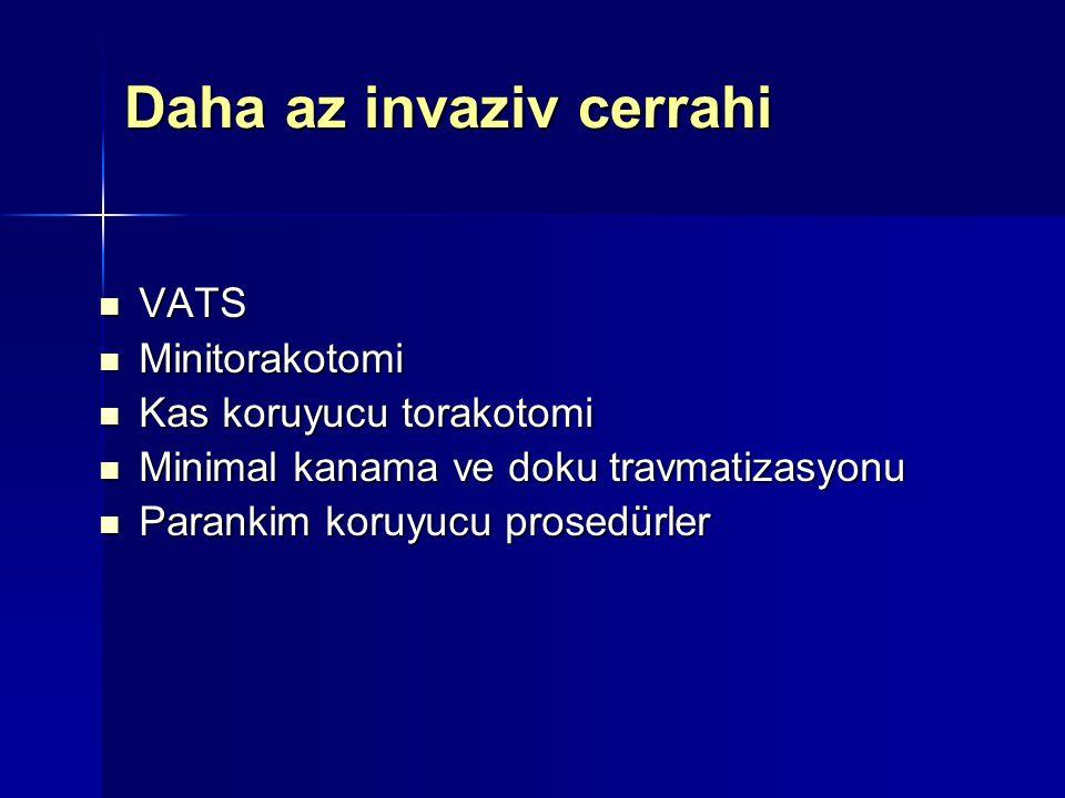 Daha az invaziv cerrahi VATS VATS Minitorakotomi Minitorakotomi Kas koruyucu torakotomi Kas koruyucu torakotomi Minimal kanama ve doku travmatizasyonu