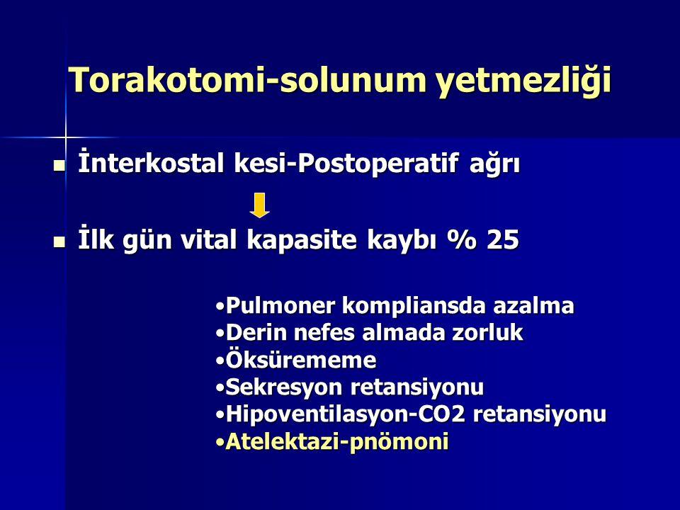 Torakotomi-solunum yetmezliği İnterkostal kesi-Postoperatif ağrı İnterkostal kesi-Postoperatif ağrı İlk gün vital kapasite kaybı % 25 İlk gün vital ka
