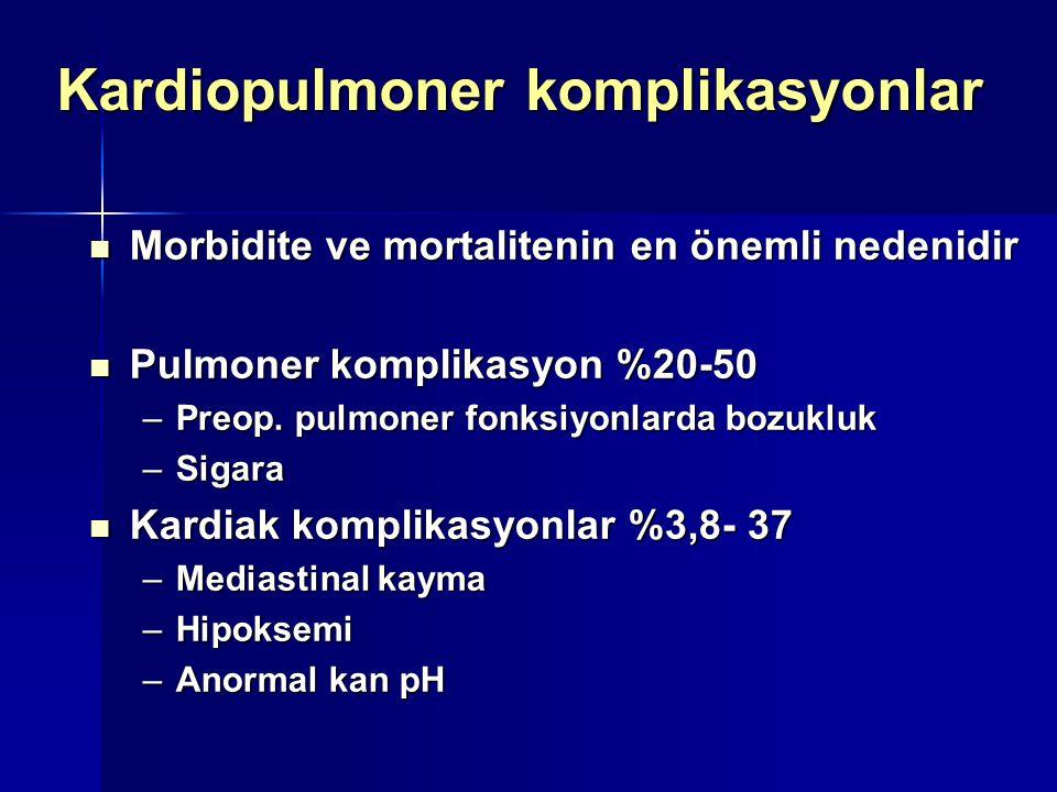 Kardiopulmoner komplikasyonlar Morbidite ve mortalitenin en önemli nedenidir Morbidite ve mortalitenin en önemli nedenidir Pulmoner komplikasyon %20-5