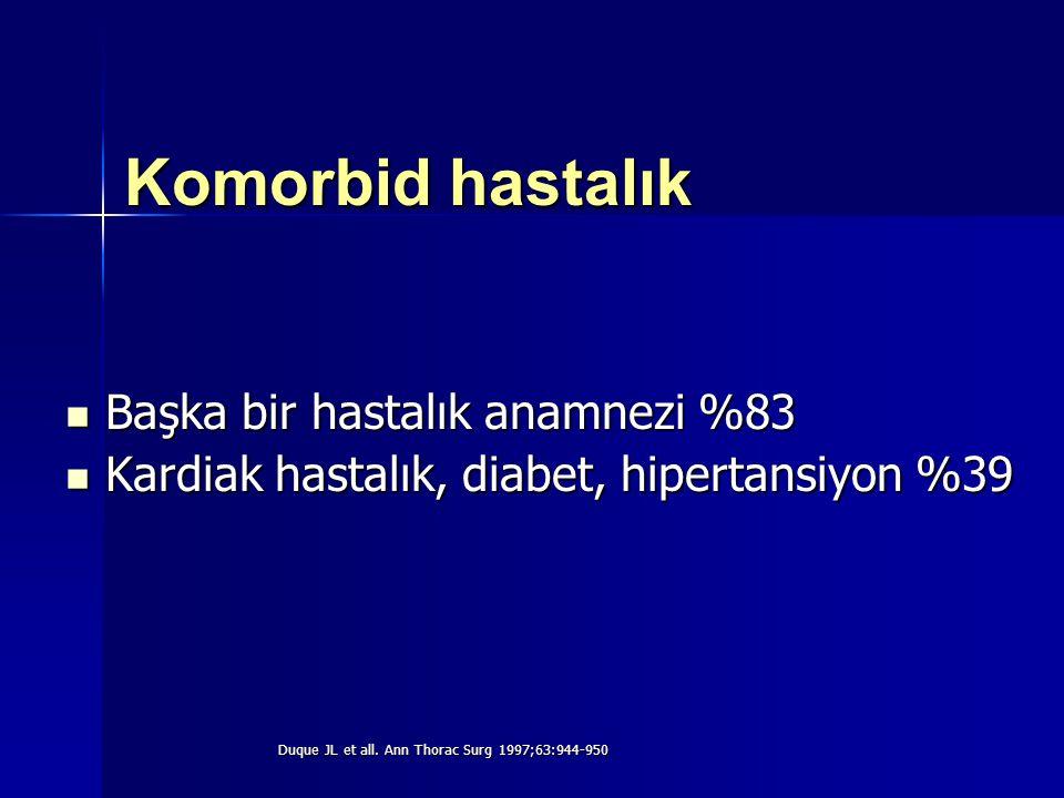 Komorbid hastalık Başka bir hastalık anamnezi %83 Başka bir hastalık anamnezi %83 Kardiak hastalık, diabet, hipertansiyon %39 Kardiak hastalık, diabet