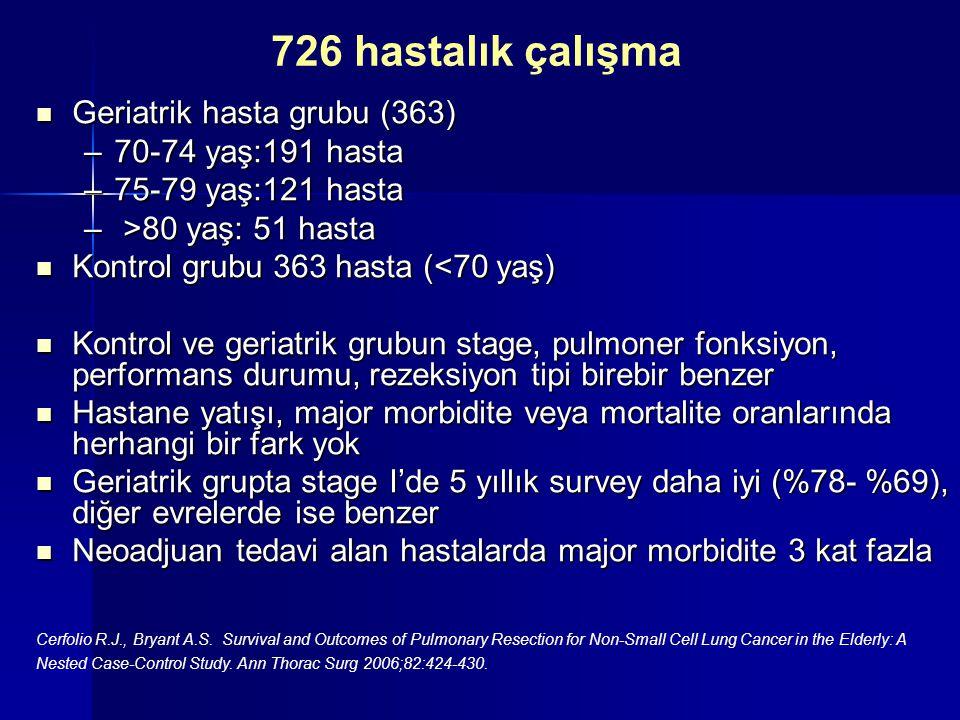 Geriatrik hasta grubu (363) Geriatrik hasta grubu (363) –70-74 yaş:191 hasta –75-79 yaş:121 hasta – >80 yaş: 51 hasta Kontrol grubu 363 hasta (<70 yaş