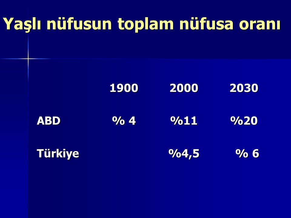 Yaşlı nüfusun toplam nüfusa oranı 190020002030 ABD % 4 %11%20 Türkiye%4,5 % 6 % 6