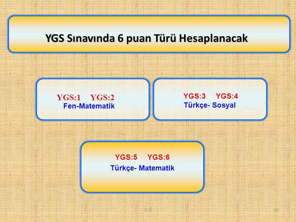 D.Ö10 YGS Sınavında 6 puan Türü Hesaplanacak YGS Sınavında 6 puan Türü Hesaplanacak YGS:1 YGS:2 Fen-Matematik YGS:5 YGS:6 Türkçe- Matematik YGS:3 YGS:4 Türkçe- Sosyal