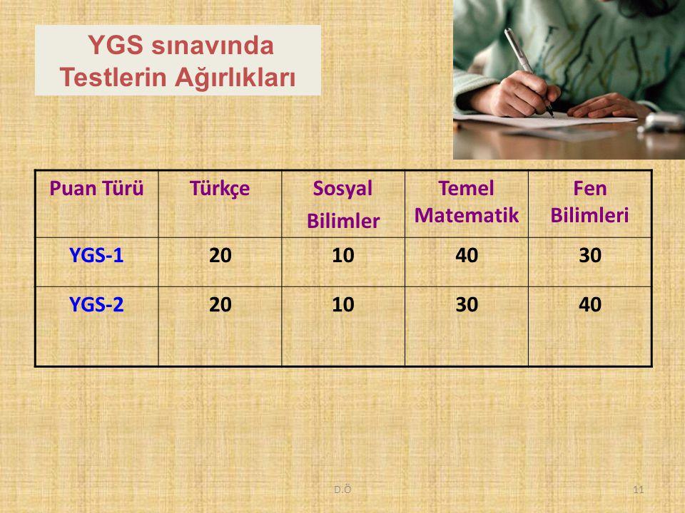 D.Ö11 YGS sınavında Testlerin Ağırlıkları Puan TürüTürkçeSosyal Bilimler Temel Matematik Fen Bilimleri YGS-120104030 YGS-220103040