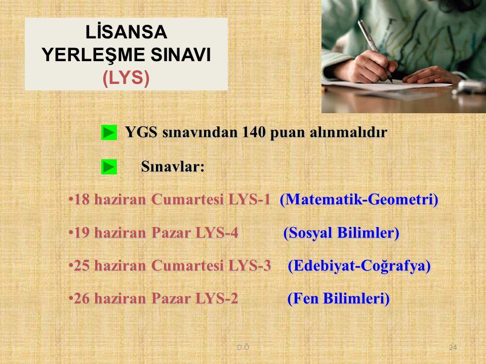 D.Ö24 YGS sınavından 140 puan alınmalıdır YGS sınavından 140 puan alınmalıdır Sınavlar: Sınavlar: 18 haziran Cumartesi LYS-1 (Matematik-Geometri) 18 haziran Cumartesi LYS-1 (Matematik-Geometri) 19 haziran Pazar LYS-4 (Sosyal Bilimler) 19 haziran Pazar LYS-4 (Sosyal Bilimler) 25 haziran Cumartesi LYS-3 (Edebiyat-Coğrafya) 25 haziran Cumartesi LYS-3 (Edebiyat-Coğrafya) 26 haziran Pazar LYS-2 (Fen Bilimleri) 26 haziran Pazar LYS-2 (Fen Bilimleri) LİSANSA YERLEŞME SINAVI (LYS)