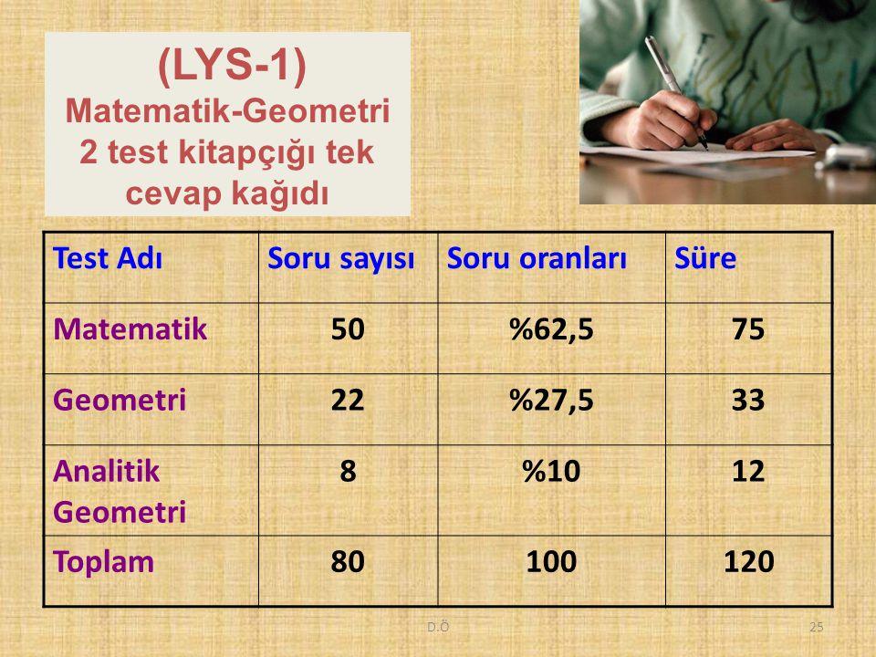 D.Ö25 (LYS-1) Matematik-Geometri 2 test kitapçığı tek cevap kağıdı Test AdıSoru sayısıSoru oranlarıSüre Matematik50%62,575 Geometri22%27,533 Analitik Geometri 8%1012 Toplam80100120