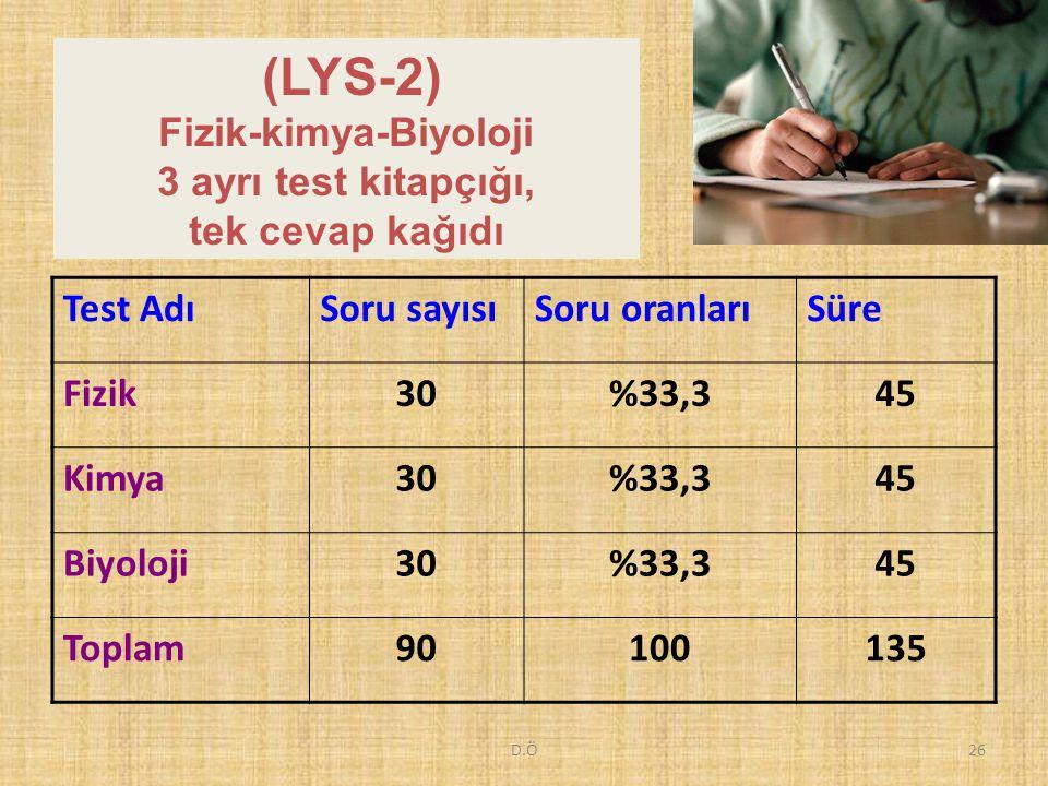 D.Ö26 (LYS-2) Fizik-kimya-Biyoloji 3 ayrı test kitapçığı, tek cevap kağıdı Test AdıSoru sayısıSoru oranlarıSüre Fizik30%33,345 Kimya30%33,345 Biyoloji30%33,345 Toplam90100135