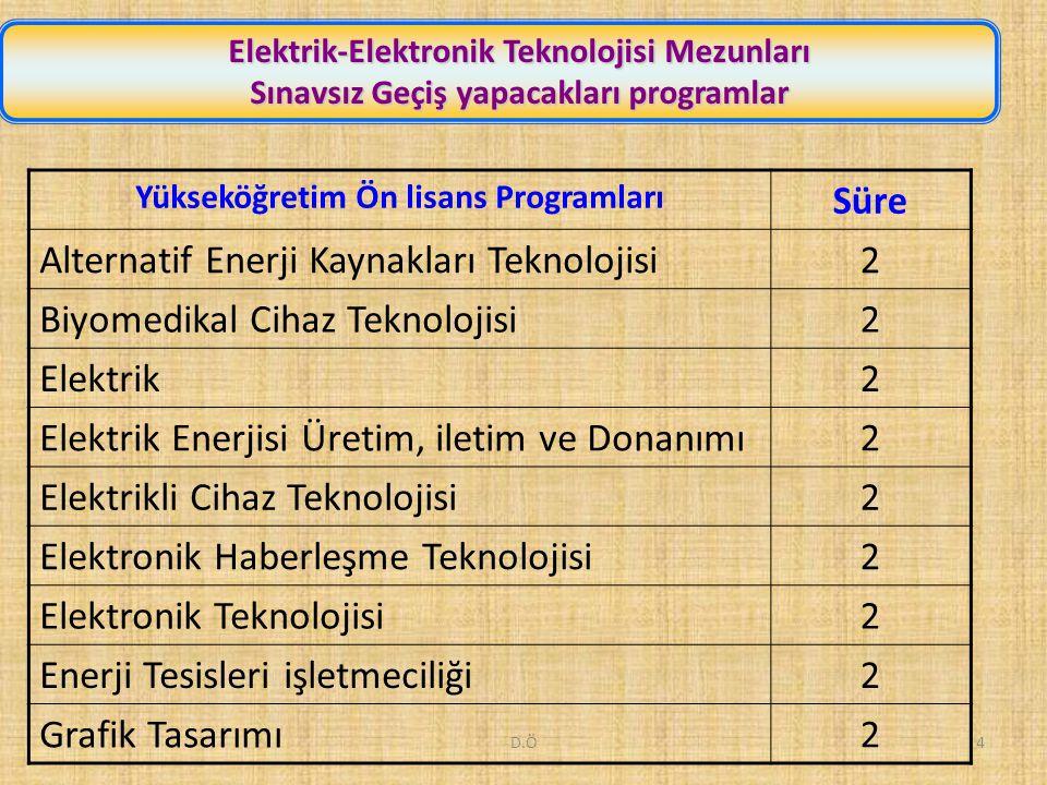 D.Ö4 Elektrik-Elektronik Teknolojisi Mezunları Sınavsız Geçiş yapacakları programlar Yükseköğretim Ön lisans Programları Süre Alternatif Enerji Kaynakları Teknolojisi2 Biyomedikal Cihaz Teknolojisi2 Elektrik2 Elektrik Enerjisi Üretim, iletim ve Donanımı2 Elektrikli Cihaz Teknolojisi2 Elektronik Haberleşme Teknolojisi2 Elektronik Teknolojisi2 Enerji Tesisleri işletmeciliği2 Grafik Tasarımı2
