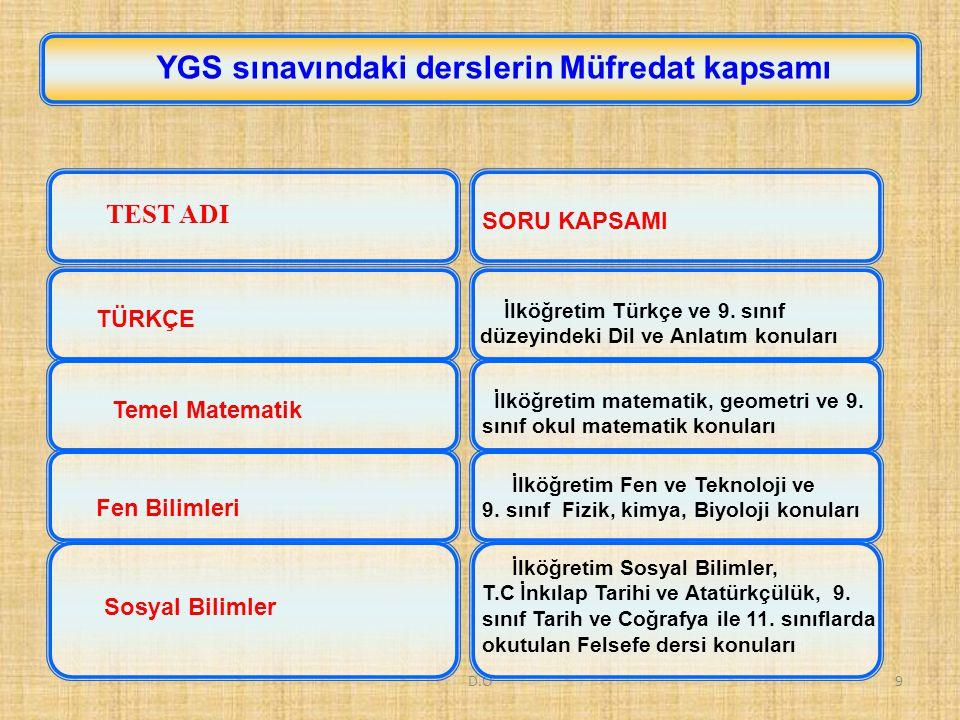 D.Ö9 TEST ADI SORU KAPSAMI TÜRKÇE İlköğretim Türkçe ve 9. sınıf düzeyindeki Dil ve Anlatım konuları Temel Matematik Fen Bilimleri Sosyal Bilimler İlkö