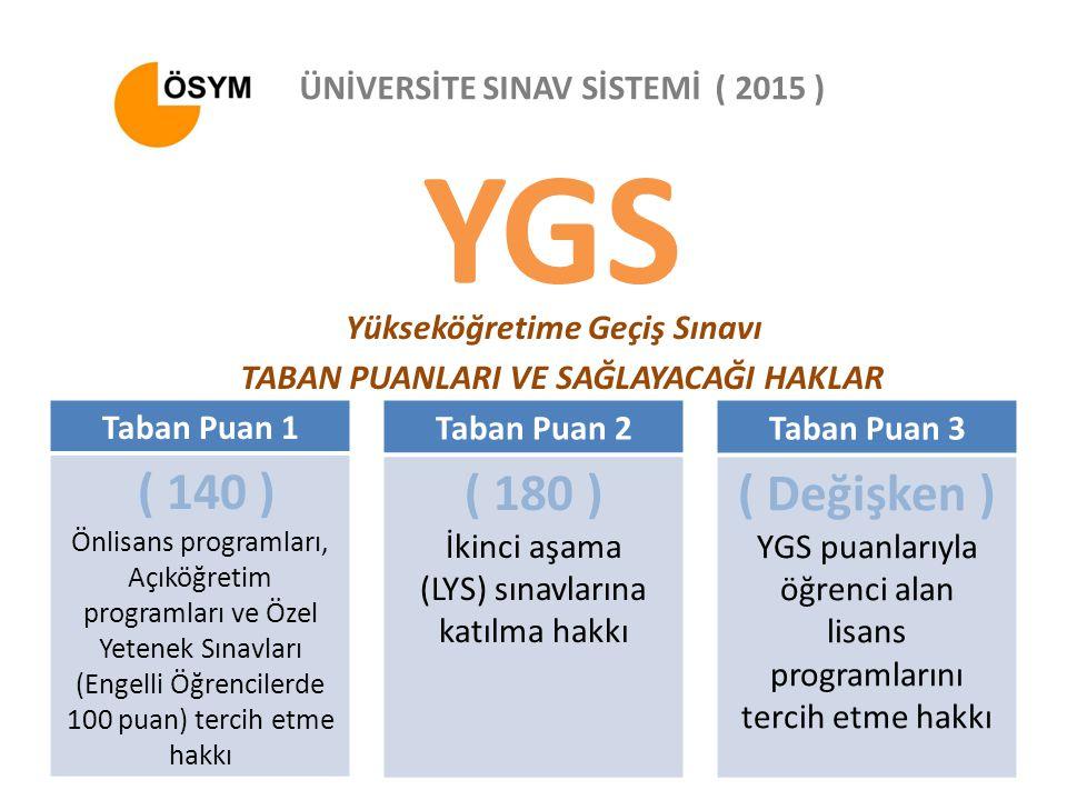 YGS Yükseköğretime Geçiş Sınavı ÜNİVERSİTE SINAV SİSTEMİ ( 2015 ) TABAN PUANLARI VE SAĞLAYACAĞI HAKLAR Taban Puan 1 ( 140 ) Önlisans programları, Açıköğretim programları ve Özel Yetenek Sınavları (Engelli Öğrencilerde 100 puan) tercih etme hakkı Taban Puan 2 ( 180 ) İkinci aşama (LYS) sınavlarına katılma hakkı Taban Puan 3 ( Değişken ) YGS puanlarıyla öğrenci alan lisans programlarını tercih etme hakkı
