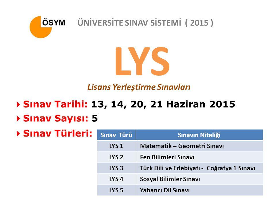 LYS Lisans Yerleştirme Sınavları ÜNİVERSİTE SINAV SİSTEMİ ( 2015 )  Sınav Tarihi: 13, 14, 20, 21 Haziran 2015  Sınav Sayısı: 5  Sınav Türleri: Sınav TürüSınavın Niteliği LYS 1 Matematik – Geometri Sınavı LYS 2 Fen Bilimleri Sınavı LYS 3 Türk Dili ve Edebiyatı - Coğrafya 1 Sınavı LYS 4 Sosyal Bilimler Sınavı LYS 5 Yabancı Dil Sınavı