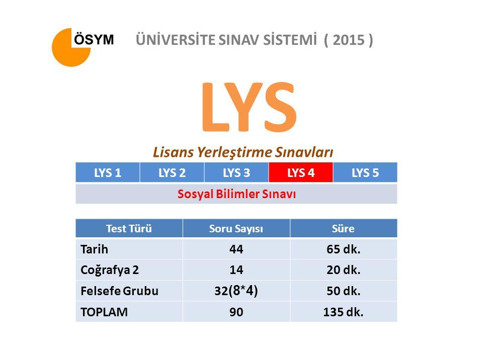 LYS Lisans Yerleştirme Sınavları ÜNİVERSİTE SINAV SİSTEMİ ( 2015 ) LYS 1LYS 2LYS 3LYS 4LYS 5 Sosyal Bilimler Sınavı Test TürüSoru SayısıSüre Tarih4465 dk.