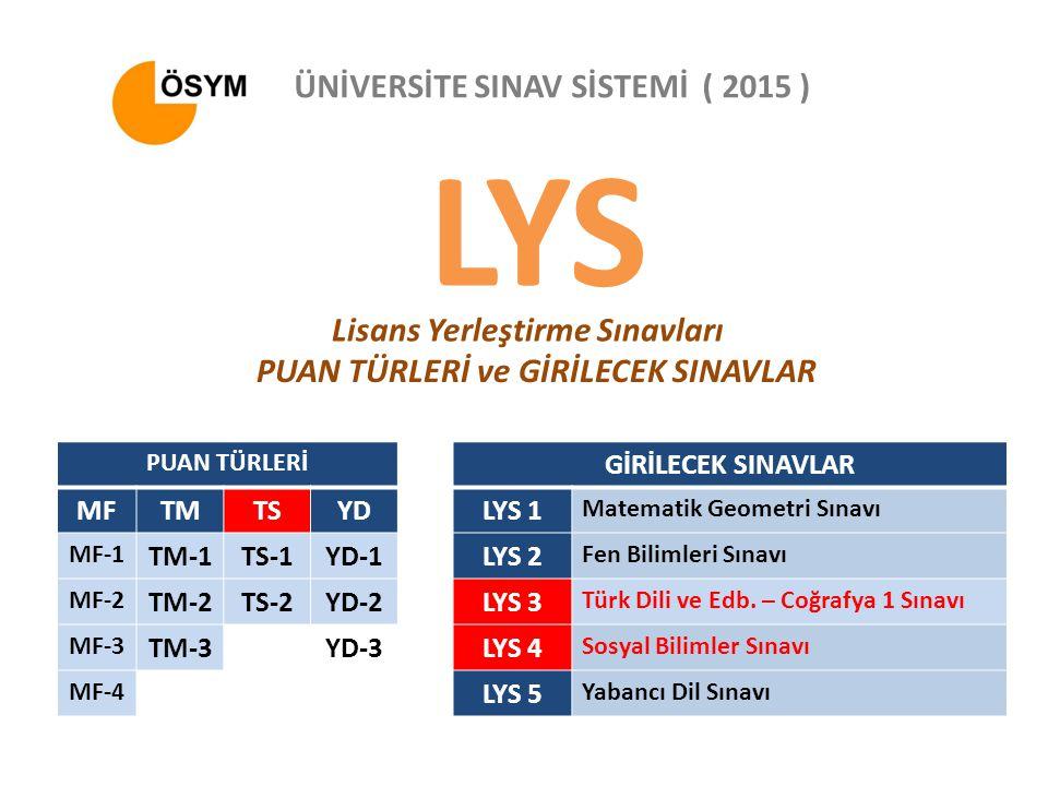 LYS Lisans Yerleştirme Sınavları ÜNİVERSİTE SINAV SİSTEMİ ( 2015 ) PUAN TÜRLERİ ve GİRİLECEK SINAVLAR PUAN TÜRLERİ GİRİLECEK SINAVLAR MFTMTSYDLYS 1 Matematik Geometri Sınavı MF-1 TM-1TS-1YD-1LYS 2 Fen Bilimleri Sınavı MF-2 TM-2TS-2YD-2LYS 3 Türk Dili ve Edb.