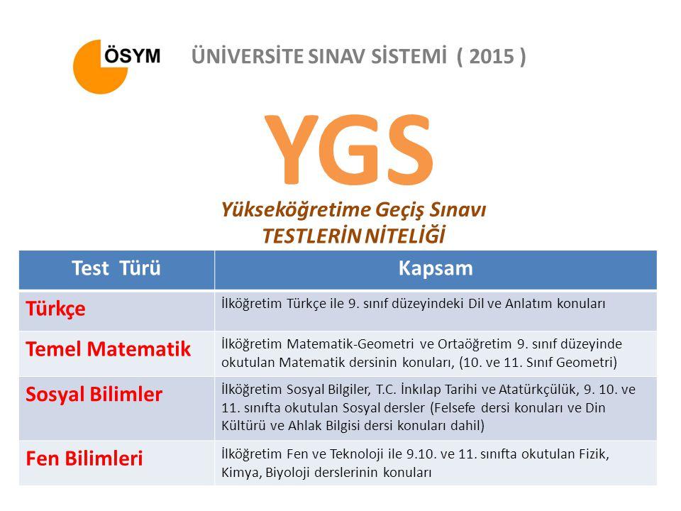 ÜNİVERSİTE SINAV SİSTEMİ ( 2015 ) Test TürüKapsam Türkçe İlköğretim Türkçe ile 9.