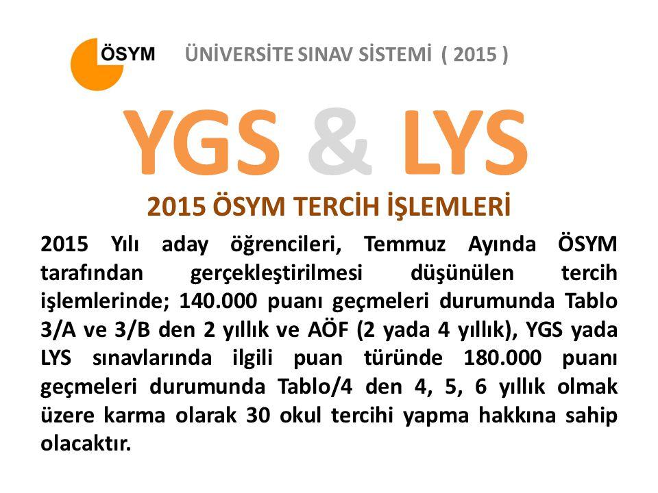 ÜNİVERSİTE SINAV SİSTEMİ ( 2015 ) YGS & LYS 2015 ÖSYM TERCİH İŞLEMLERİ 2015 Yılı aday öğrencileri, Temmuz Ayında ÖSYM tarafından gerçekleştirilmesi düşünülen tercih işlemlerinde; 140.000 puanı geçmeleri durumunda Tablo 3/A ve 3/B den 2 yıllık ve AÖF (2 yada 4 yıllık), YGS yada LYS sınavlarında ilgili puan türünde 180.000 puanı geçmeleri durumunda Tablo/4 den 4, 5, 6 yıllık olmak üzere karma olarak 30 okul tercihi yapma hakkına sahip olacaktır.