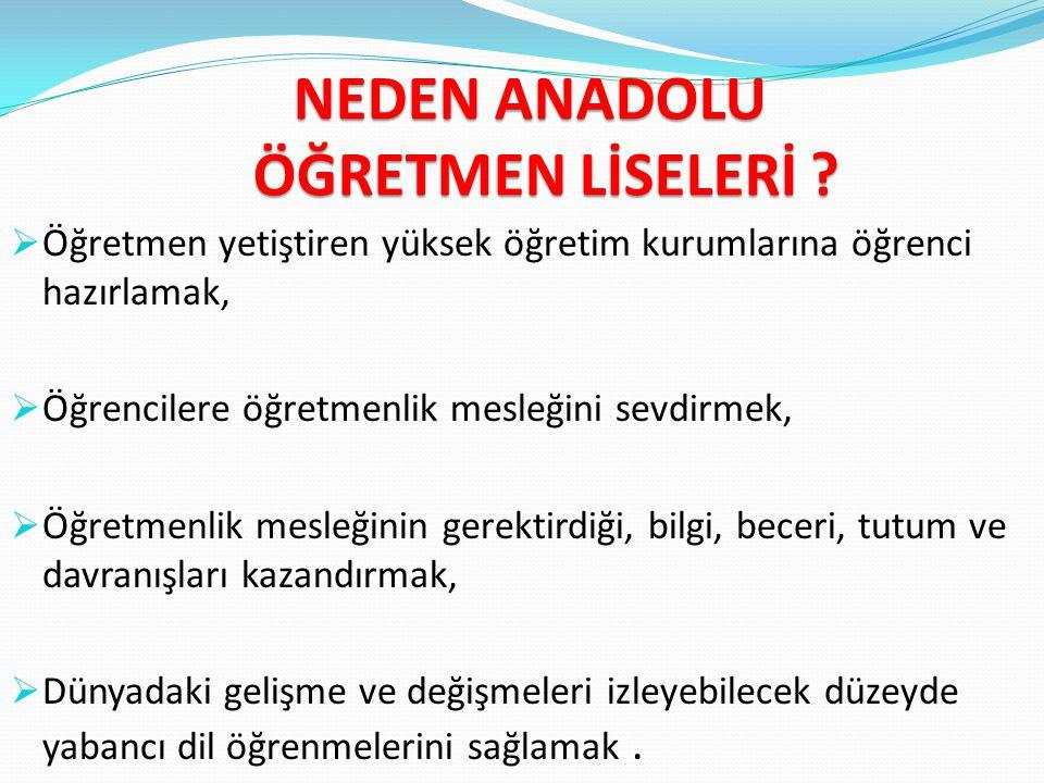 ANADOLU ÖĞRETMEN LİSESİ Türkiye'de toplam 258 Anadolu Öğretmen Lisesi bulunmaktadır. Bunlardan en yüksek puanla alan ilk 3 okul sırasıyla, Çapa Anadol