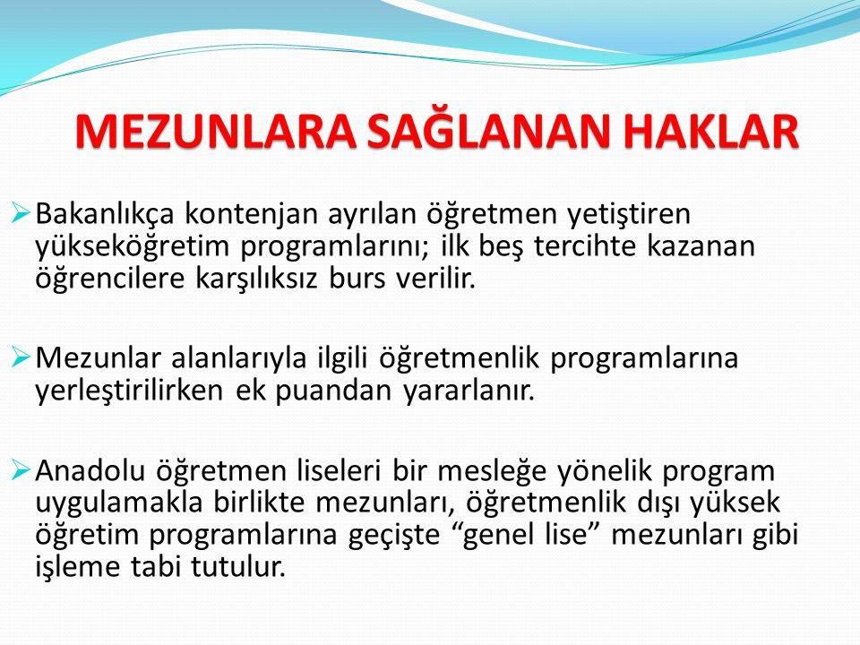 NEDEN ANADOLU ÖĞRETMEN LİSELERİ .