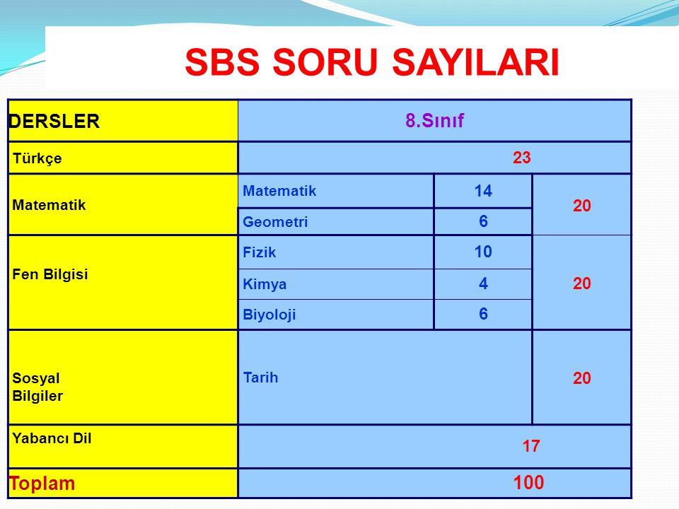 2013 LİSELERE YERLEŞTİRME PUANI HESAPLAMA ÖRNEĞİ 8.Sınıf SBS'den 650 puan alan ve 6.sınıf YBP:87,7,7.sınıf YBp:92,8.sınıf YBP:95 olan bir öğrencinin L