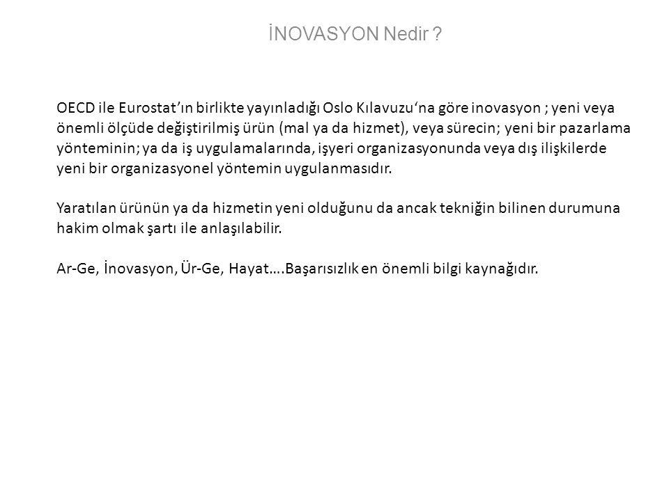 İNOVASYON Nedir ? OECD ile Eurostat'ın birlikte yayınladığı Oslo Kılavuzu'na göre inovasyon ; yeni veya önemli ölçüde değiştirilmiş ürün (mal ya da hi