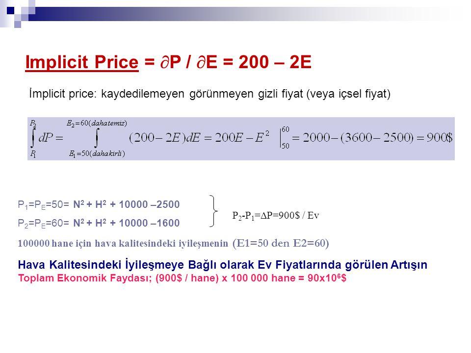 Implicit Price =  P /  E = 200 – 2E P 1 =P E =50= N 2 + H 2 + 10000 –2500 P 2 =P E =60= N 2 + H 2 + 10000 –1600 100000 hane için hava kalitesindeki