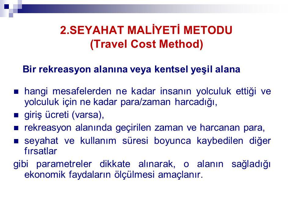 hangi mesafelerden ne kadar insanın yolculuk ettiği ve yolculuk için ne kadar para/zaman harcadığı, giriş ücreti (varsa), rekreasyon alanında geçirile