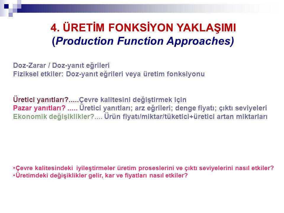 Doz-Zarar / Doz-yanıt eğrileri Fiziksel etkiler: Doz-yanıt eğrileri veya üretim fonksiyonu Üretici yanıtları?.....Çevre kalitesini değiştirmek için Pa