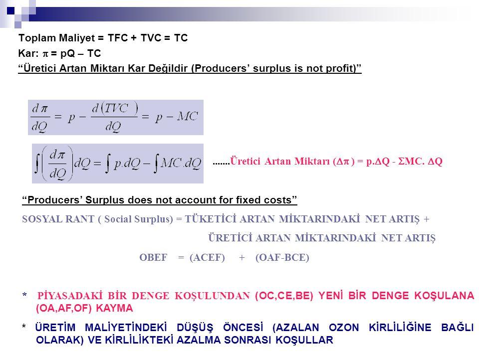 "Toplam Maliyet = TFC + TVC = TC Kar:  = pQ – TC ""Üretici Artan Miktarı Kar Değildir (Producers' surplus is not profit)"".......Üretici Artan Miktarı ("