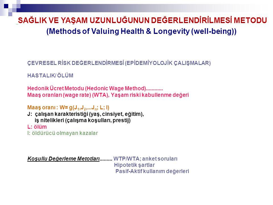 ÇEVRESEL RİSK DEĞERLENDİRMESİ (EPİDEMİYOLOJİK ÇALIŞMALAR) HASTALIK/ ÖLÜM Hedonik Ücret Metodu (Hedonic Wage Method)............ Maaş oranları (wage ra