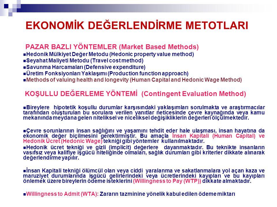 EKONOMİK DEĞERLENDİRME METOTLARI PAZAR BAZLI YÖNTEMLER (Market Based Methods) Hedonik Mülkiyet Değer Metodu (Hedonic property value method) Seyahat Ma