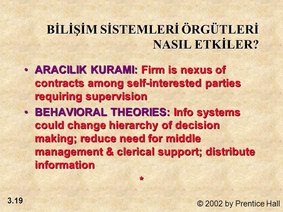 3.19 © 2002 by Prentice Hall ARACILIK KURAMI: Firm is nexus of contracts among self-interested parties requiring supervisionARACILIK KURAMI: Firm is nexus of contracts among self-interested parties requiring supervision BEHAVIORAL THEORIES: Info systems could change hierarchy of decision making; reduce need for middle management & clerical support; distribute informationBEHAVIORAL THEORIES: Info systems could change hierarchy of decision making; reduce need for middle management & clerical support; distribute information* BİLİŞİM SİSTEMLERİ ÖRGÜTLERİ NASIL ETKİLER