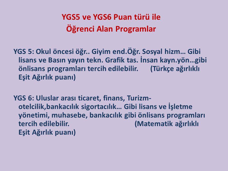 YGS5 ve YGS6 Puan türü ile Öğrenci Alan Programlar YGS 5: Okul öncesi öğr.. Giyim end.Öğr. Sosyal hizm… Gibi lisans ve Basın yayın tekn. Grafik tas. İ