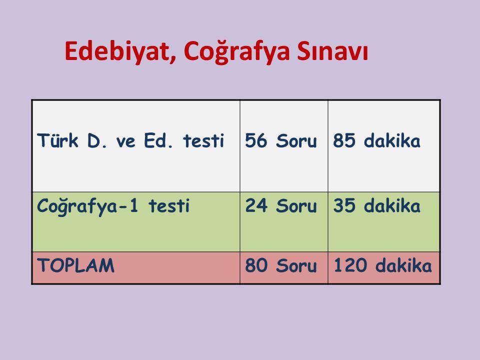 Edebiyat, Coğrafya Sınavı Türk D. ve Ed. testi56 Soru85 dakika Coğrafya-1 testi24 Soru35 dakika TOPLAM80 Soru120 dakika