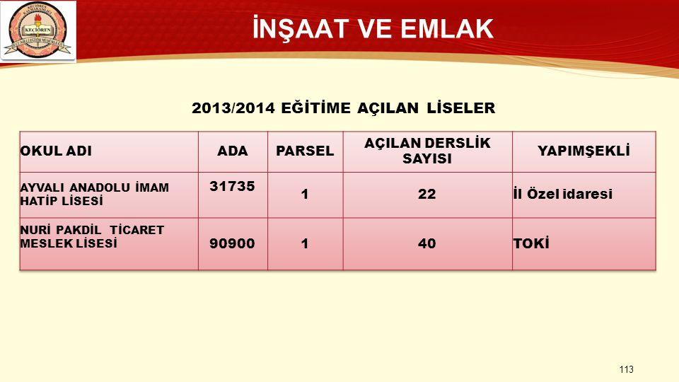 İNŞAAT VE EMLAK 113 2013/2014 EĞİTİME AÇILAN LİSELER